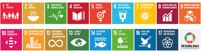 Here all development goals are presented with small pictures.